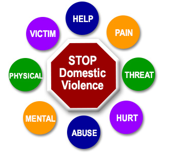 Domestic Violence Protective Orders - Family Law Attorney Carroll County